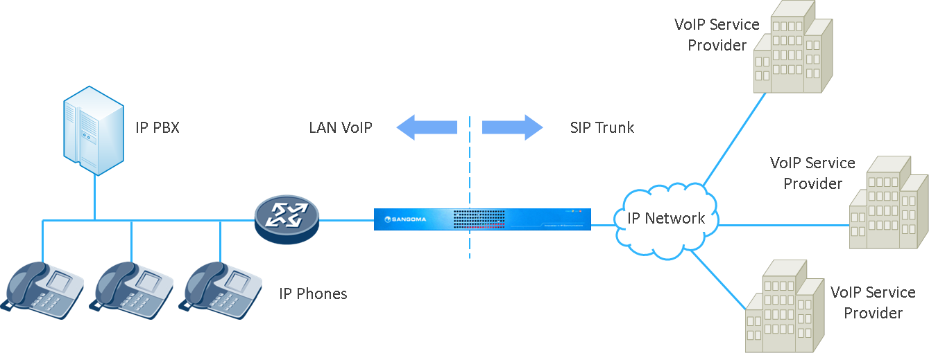 Pbx Trunk Images - Reverse Search
